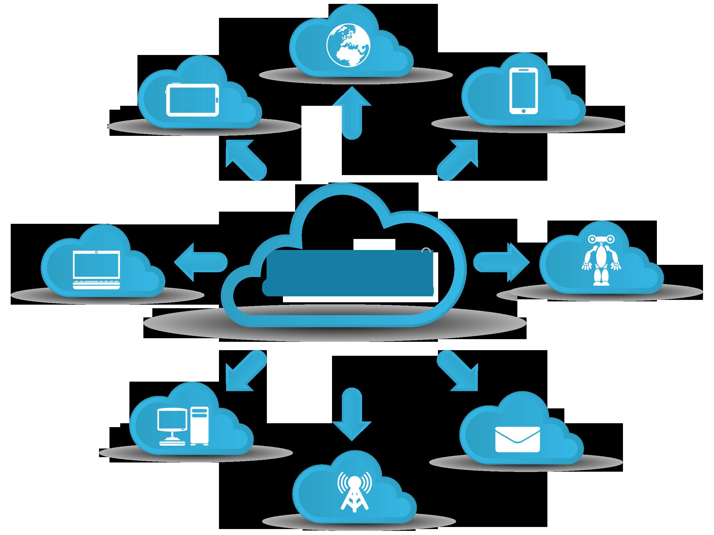cloud99 Objetivo Telemática