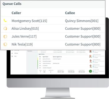 contact-center_queue-calls Pabx Cloud